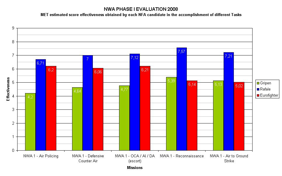 Rapport evaluation suisse